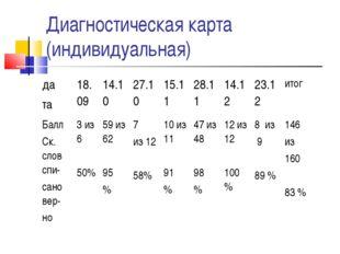 Диагностическая карта (индивидуальная) да та18.0914.1027.1015.1128.1114