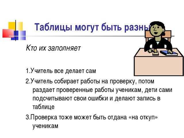Таблицы могут быть разные Кто их заполняет 1.Учитель все делает сам 2.Учитель...