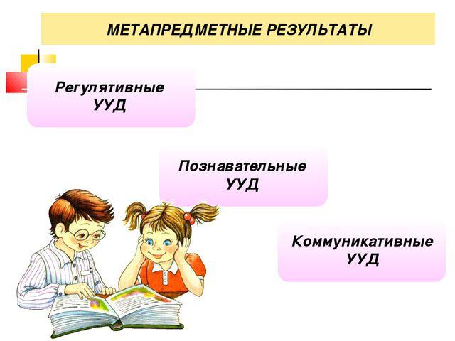 МЕТАПРЕДМЕТНЫЕ РЕЗУЛЬТАТЫ Регулятивные УУД Познавательные УУД Коммуникативные...