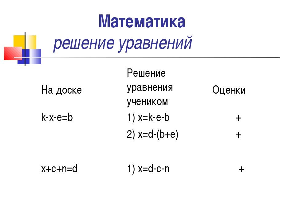 Математика решение уравнений На доскеРешение уравнения учеником Оценки k-x...