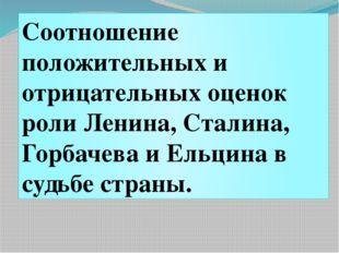 Соотношение положительных и отрицательных оценок роли Ленина, Сталина, Горбач