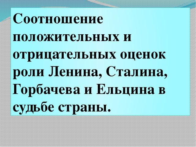 Соотношение положительных и отрицательных оценок роли Ленина, Сталина, Горбач...