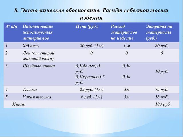 8. Экономическое обоснование. Расчёт себестоимости изделия № п/п Наименование...