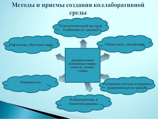 Рефлексия, обратная связь. Различные методы и приемы, применяемые на уроках О...