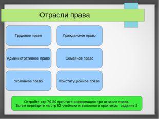 Отрасли права Трудовое право Административное право Уголовное право Гражданск