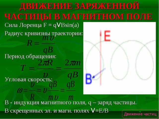 ДВИЖЕНИЕ ЗАРЯЖЕННОЙ ЧАСТИЦЫ В МАГНИТНОМ ПОЛЕ Сила Лоренца F = qVBsin(a) Радиу...