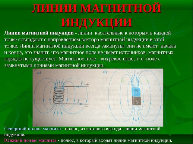 ЛИНИИ МАГНИТНОЙ ИНДУКЦИИ Линии магнитной индукции - линии, касательные к кото...
