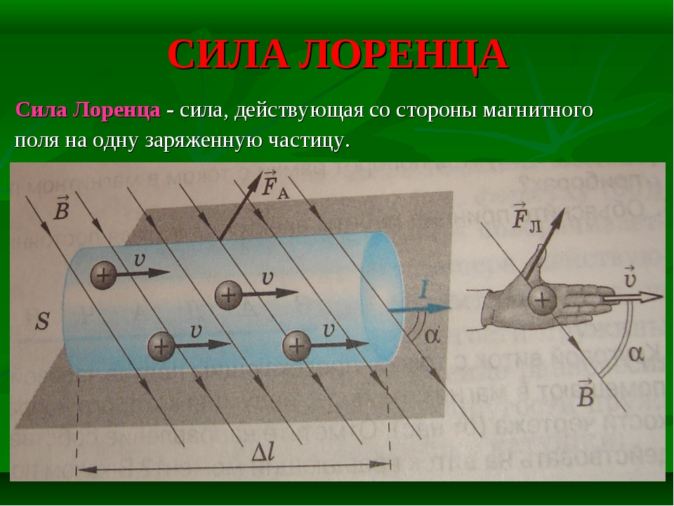 СИЛА ЛОРЕНЦА Сила Лоренца - сила, действующая со стороны магнитного поля на о...