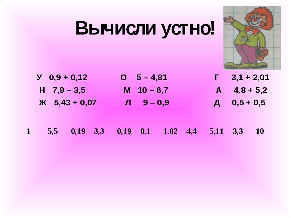 Вычисли устно! У 0,9 + 0,12 О 5 – 4,81 Г 3,1 + 2,01 Н 7,9 – 3,5 М 10 – 6,7 А...