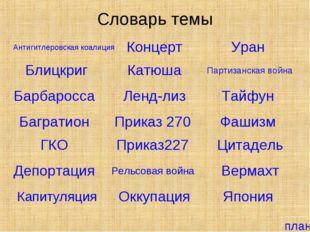 Словарь темы Антигитлеровская коалиция Блицкриг Барбаросса Багратион ГКО Депо