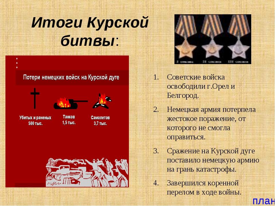 Итоги Курской битвы: Советские войска освободили г.Орел и Белгород. Немецкая...