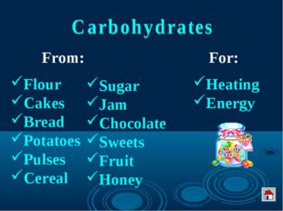 Flour Cakes Bread Potatoes Pulses Cereal From: For: Heating Energy Sugar Jam