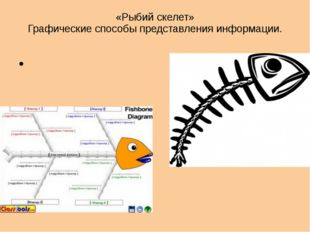 «Рыбий скелет» Графические способы представления информации.