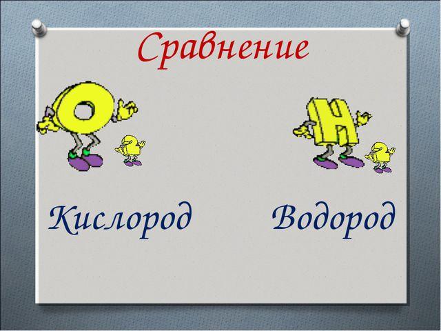 Сравнение Кислород Водород