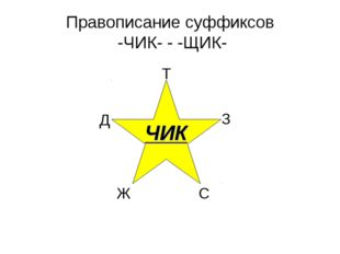 Правописание суффиксов -ЧИК- - -ЩИК- ЧИК Д Т З С Ж