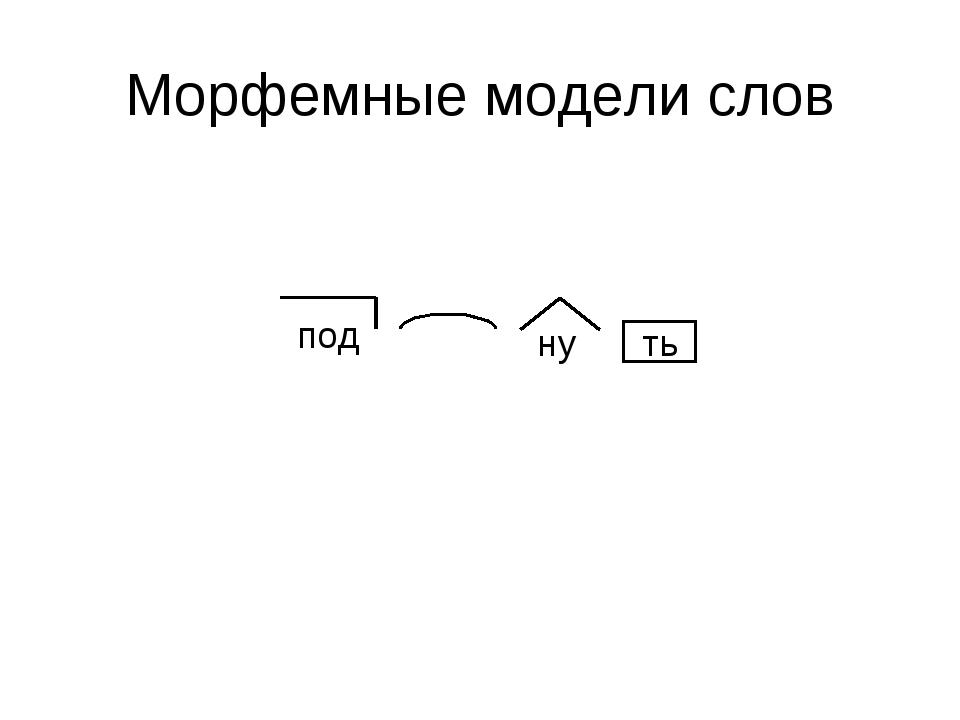Морфемные модели слов под ть ну