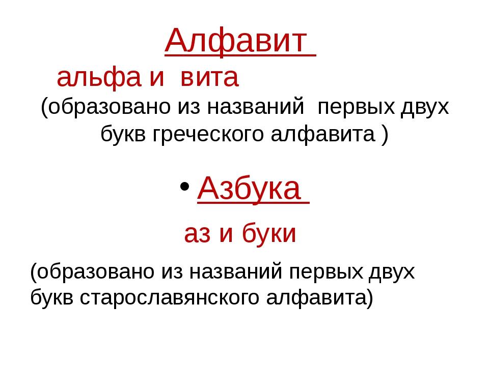 Алфавит альфа и вита (образовано из названий первых двух букв греческого алфа...