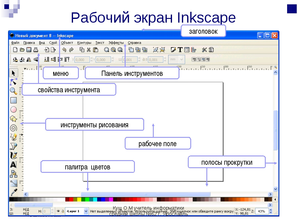 * Рабочий экран Inkscape Кущ О.М учитель информатики средней школы №62 г. Яро...