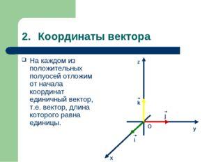 Координаты вектора На каждом из положительных полуосей отложим от начала коор