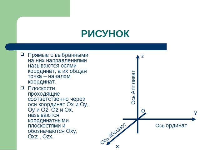 РИСУНОК Прямые с выбранными на них направлениями называются осями координат,...