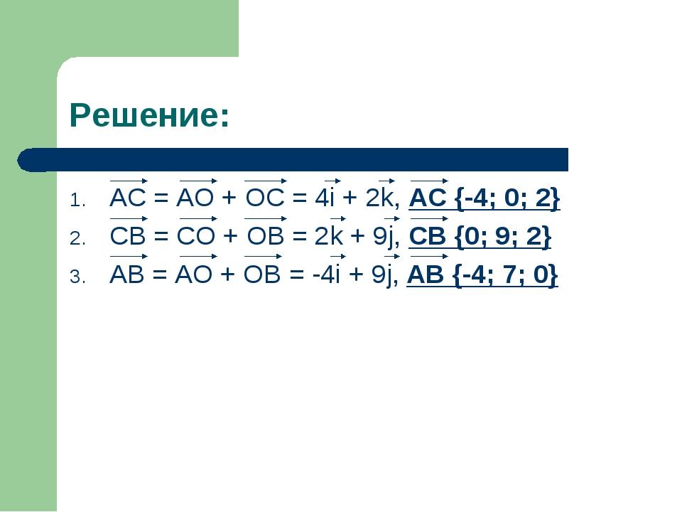 Решение: AC = AO + OC = 4i + 2k, AC {-4; 0; 2} CB = CO + OB = 2k + 9j, CB {0;...