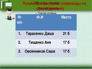 Результаты школьной олимпиады по русскому языку №п/п Ф.И Место 1. ТарасенкоД