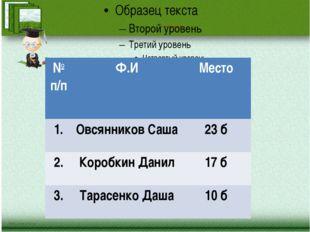 Результаты школьной олимпиады по математике №п/п Ф.И Место 1. Овсянников Саш