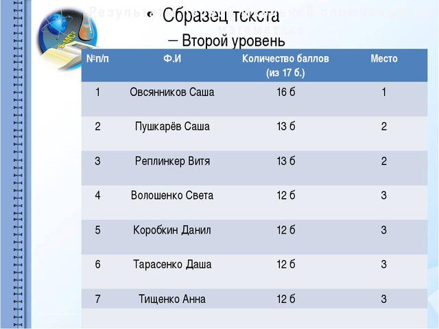 Результаты первой школьной олимпиады по математике №п/п Ф.И Количество балло...