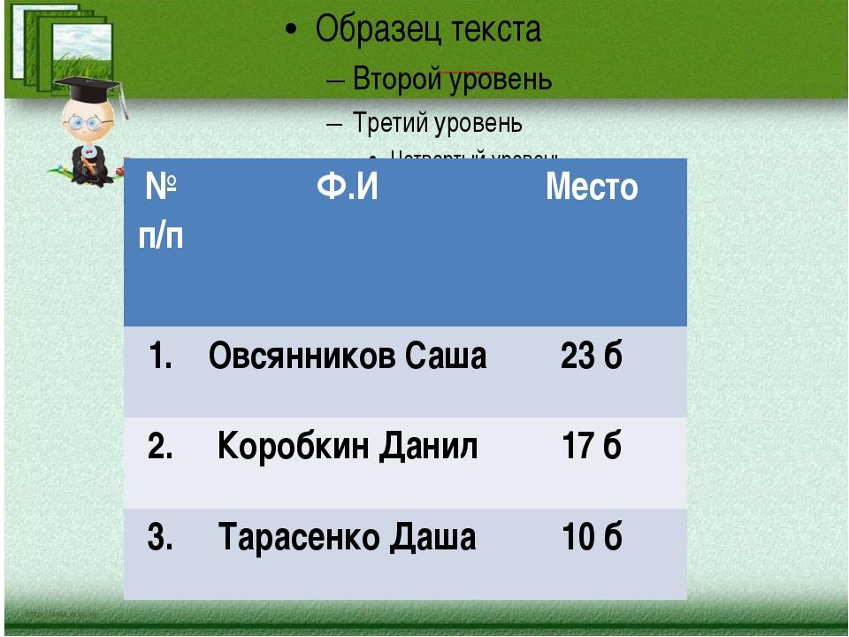 Результаты школьной олимпиады по математике №п/п Ф.И Место 1. Овсянников Саш...