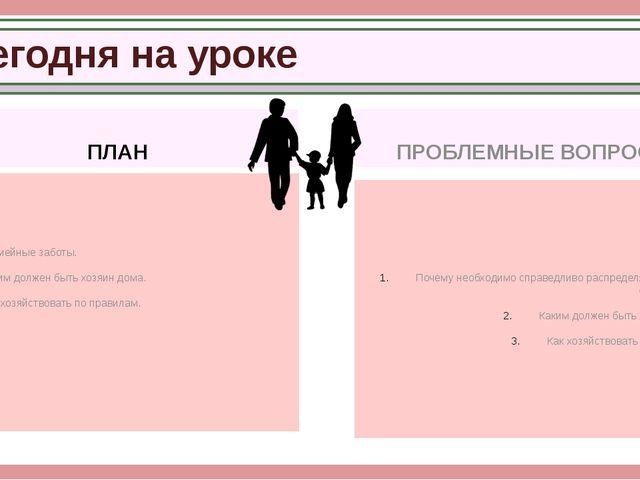 Сегодня на уроке ПЛАН Семейные заботы. Каким должен быть хозяин дома. Как хо...