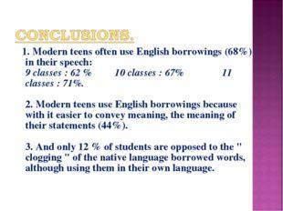 1. Modern teens often use English borrowings (68%) in their speech: 9 classe