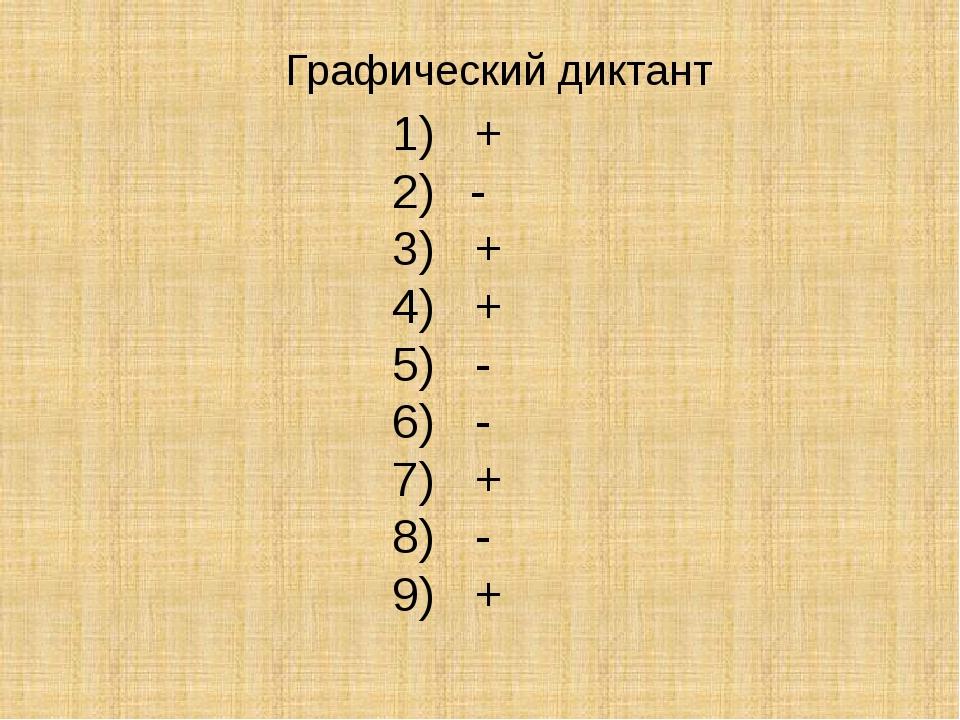 Графический диктант 1) + - 3) + 4) + 5) - 6) - 7) + 8) - 9) +