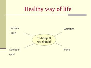 Healthy way of life To keep fit we should Indoors sport Outdoors sport Activi