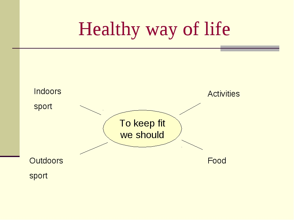 Healthy way of life To keep fit we should Indoors sport Outdoors sport Activi...