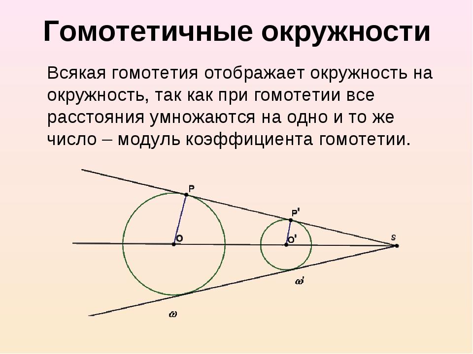 Гомотетичные окружности Всякая гомотетия отображает окружность на окружность...