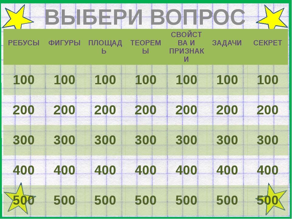 РЕБУСЫ 100 ПРОВЕРКА КВАДРАТ