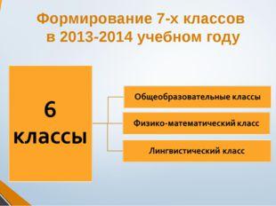 Формирование 7-х классов в 2013-2014 учебном году