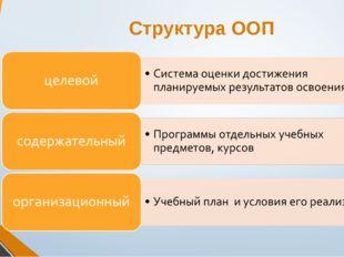Структура ООП