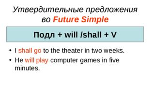 Утвердительные предложения во Future Simple I shall go to the theater in two