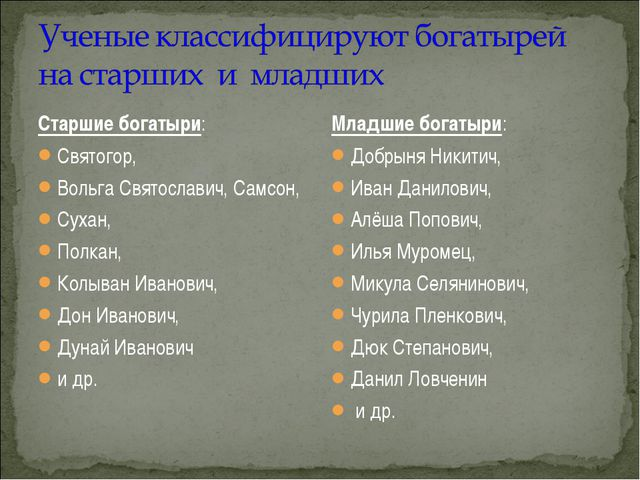 Старшие богатыри: Святогор, Вольга Святославич, Самсон, Сухан, Полкан, Колыва...