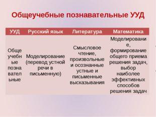 Общеучебные познавательные УУД УУД Русский язык Литература Математика Общеуче