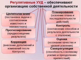 Регулятивные УУД – обеспечивают организацию собственной деятельности Планиров
