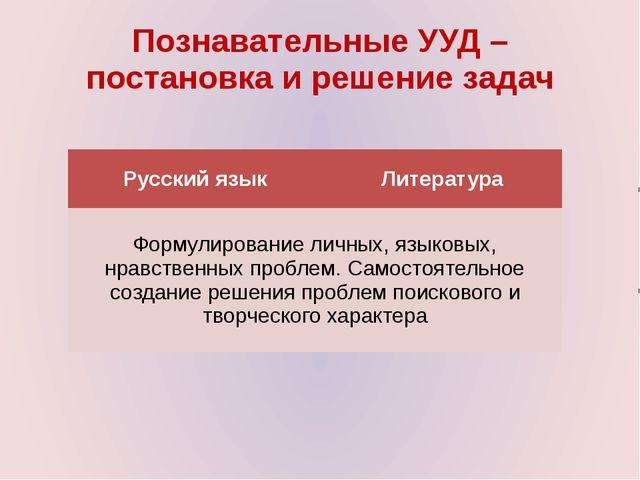 Познавательные УУД – постановка и решение задач Русский язык Литература Форму...