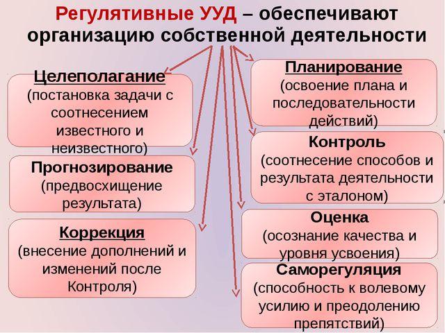 Регулятивные УУД – обеспечивают организацию собственной деятельности Планиров...