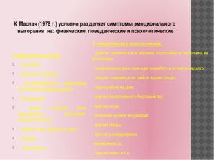 К Маслач (1978 г.) условно разделяет симптомы эмоционального выгорания на: фи