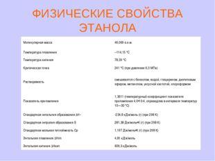 ФИЗИЧЕСКИЕ СВОЙСТВА ЭТАНОЛА Молекулярная масса46,069 а.е.м. Температура плав