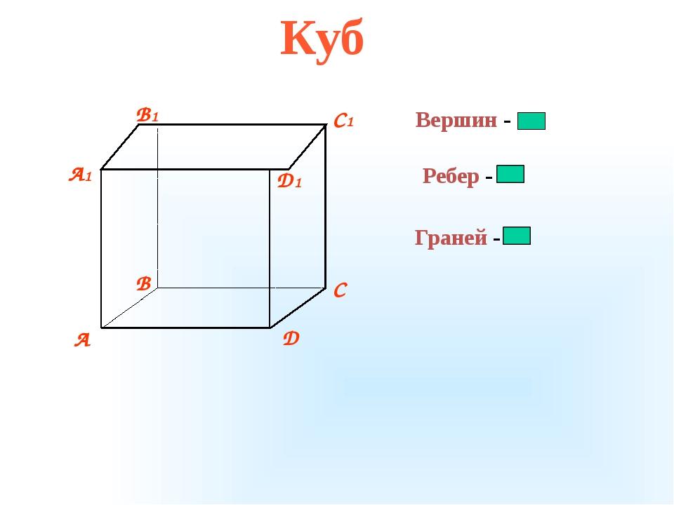Куб Вершин - 8 Ребер - 12 Граней - 6 A D B C A1 D1 B1 C1