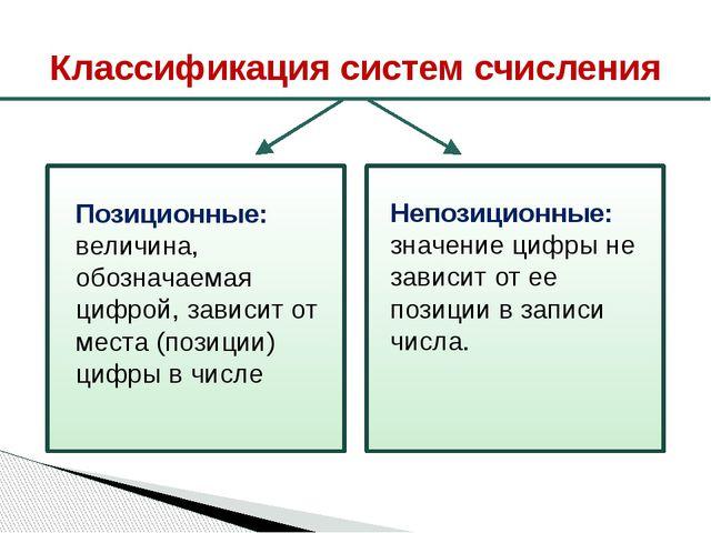 Классификация систем счисления Позиционные: величина, обозначаемая цифрой, за...