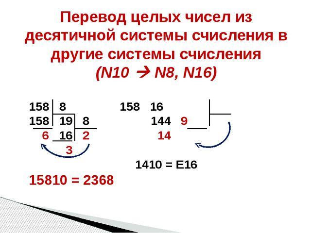 Перевод целых чисел из десятичной системы счисления в другие системы счислени...