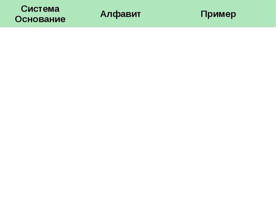 Система Основание Алфавит Пример
